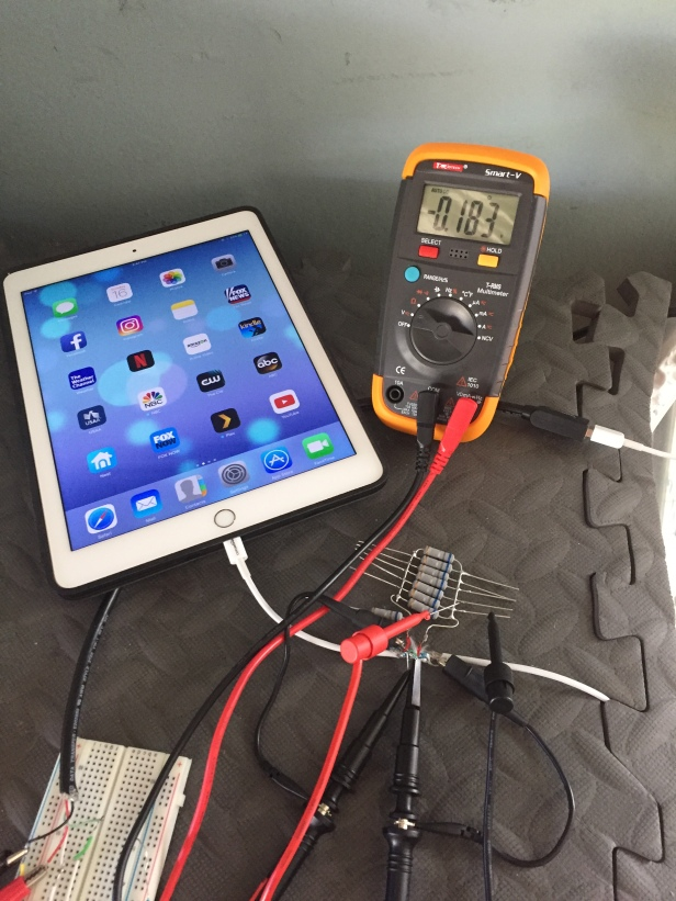 Charging the Ipad at 1.9amps