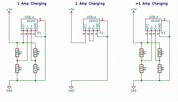 Usb Phone Charger Wiring Diagram on atomizer wiring diagram, usb charger repair, cable wiring diagram, usb to rca wiring-diagram, usb charger cable, box wiring diagram, usb power diagram, battery charger schematic diagram, earphone wiring diagram, cartridge wiring diagram, usb charger circuit diagram, usb otg diagram, accessory wiring diagram, case wiring diagram, usb to usb wiring-diagram, usb schematic diagram, usb charger lights, usb wire color diagram, apple wiring diagram, battery wiring diagram,